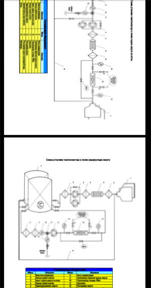 dispersing homogenizer TRGA document scheme manual installation maintenance service